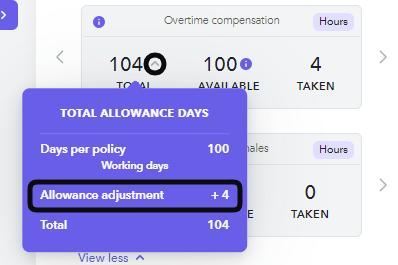 Allowance adj total days