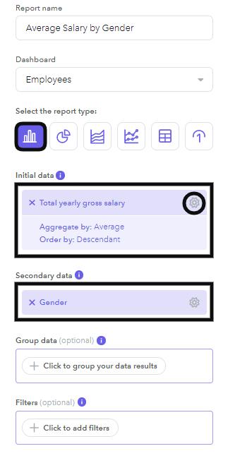 Average Salary bu Geder