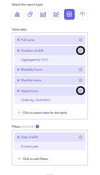 Table data-2